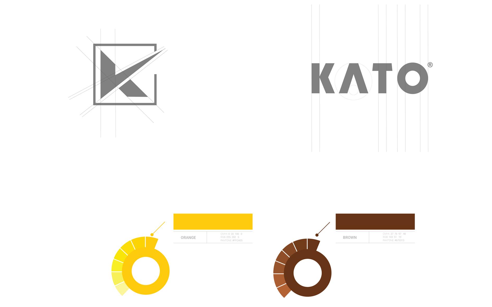 Quy chuẩn logo Kato