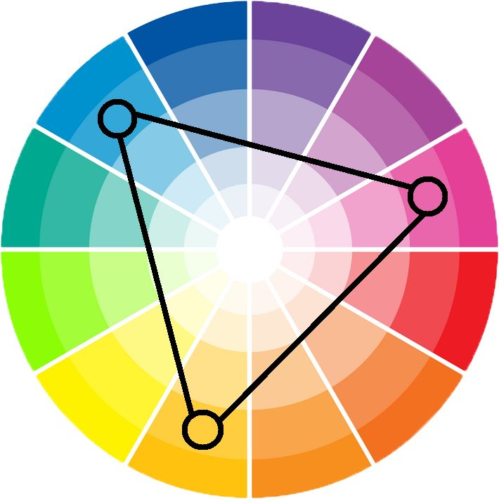 cách phối màu Triadic